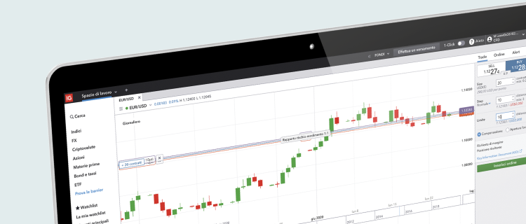 Day Trading: una guida completa al Trading Intraday