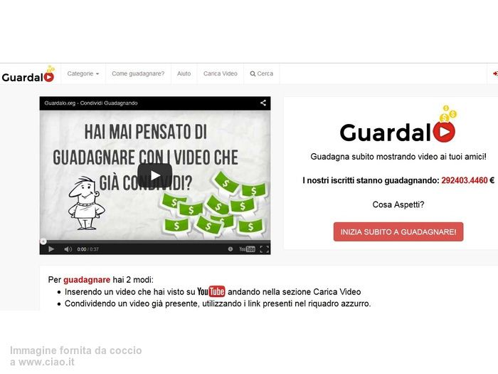 guadagni di Internet video)