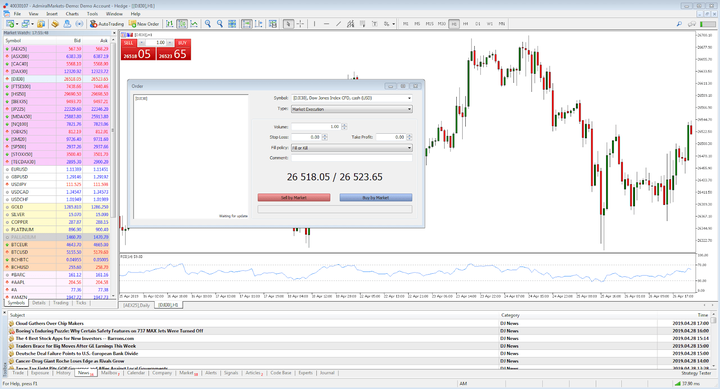 Strategie di trading intraday e a medio termine - INVESTILANDIA