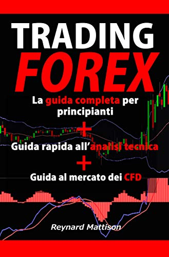segnali di trading intraday