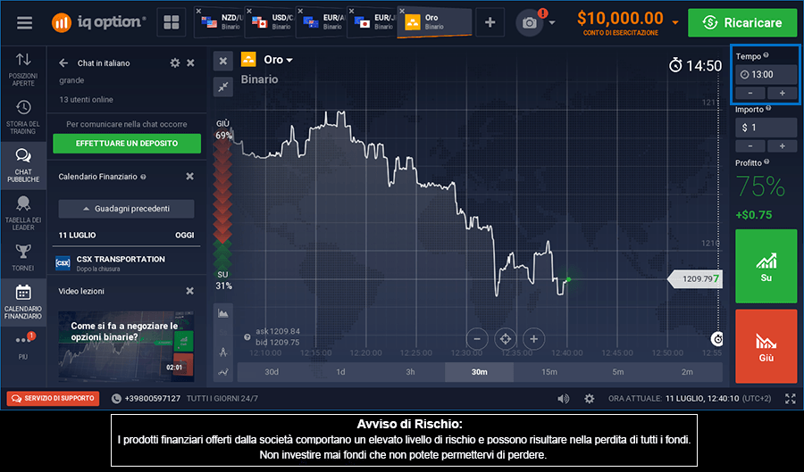 strategie di opzioni binarie su iq option