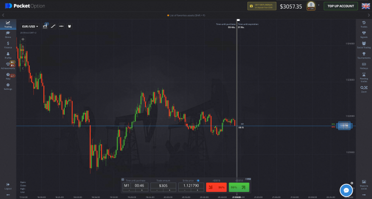 Come verificare il tuo account di trading IQ Option