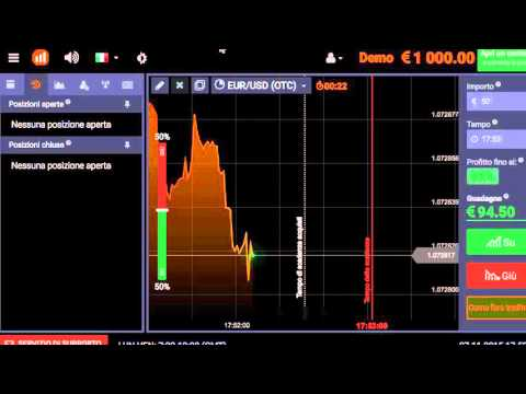 IQ Option demo: come aprire un conto demo di trading su IQ Option · Europarorg